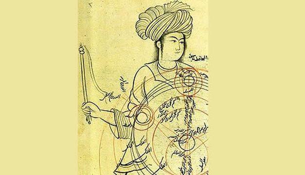 Biografi Qotb al-Din Shirazi